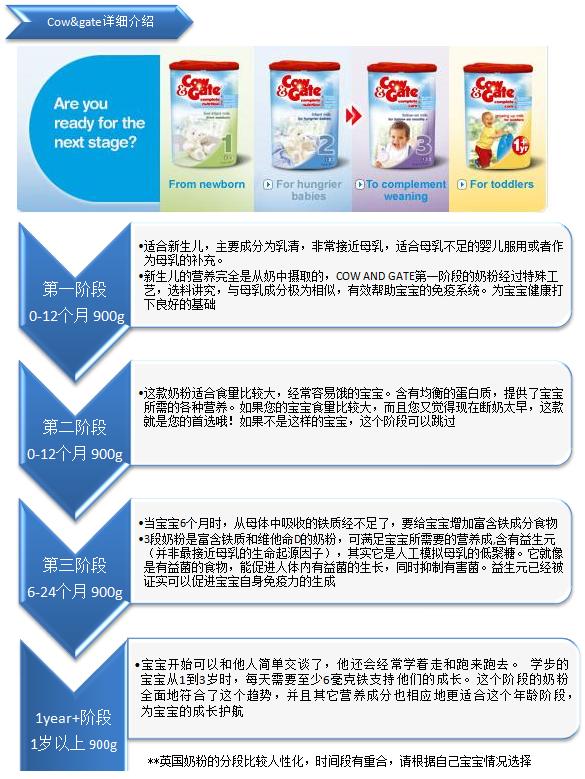英国奶粉使用指南